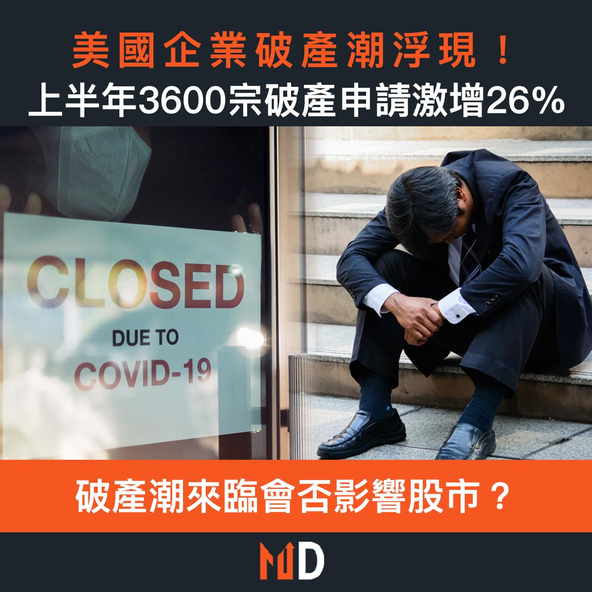 【市場熱話】美國企業破產潮浮現!上半年3600宗破產申請激增26%