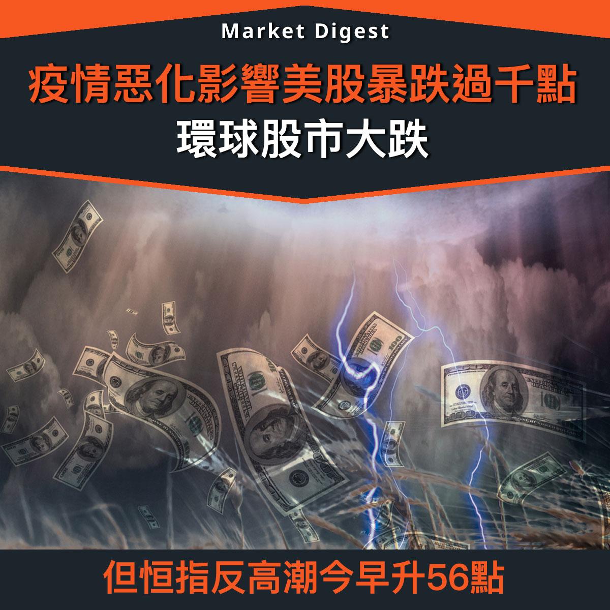 【市場熱話】疫情惡化影響美股暴跌過千點,環球股市大跌