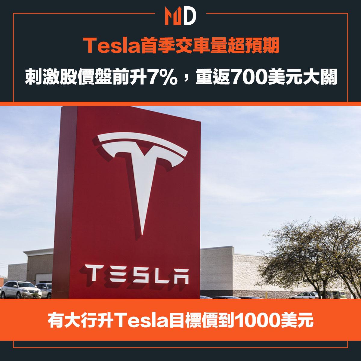 Tesla股價好轉。(shutterstock)