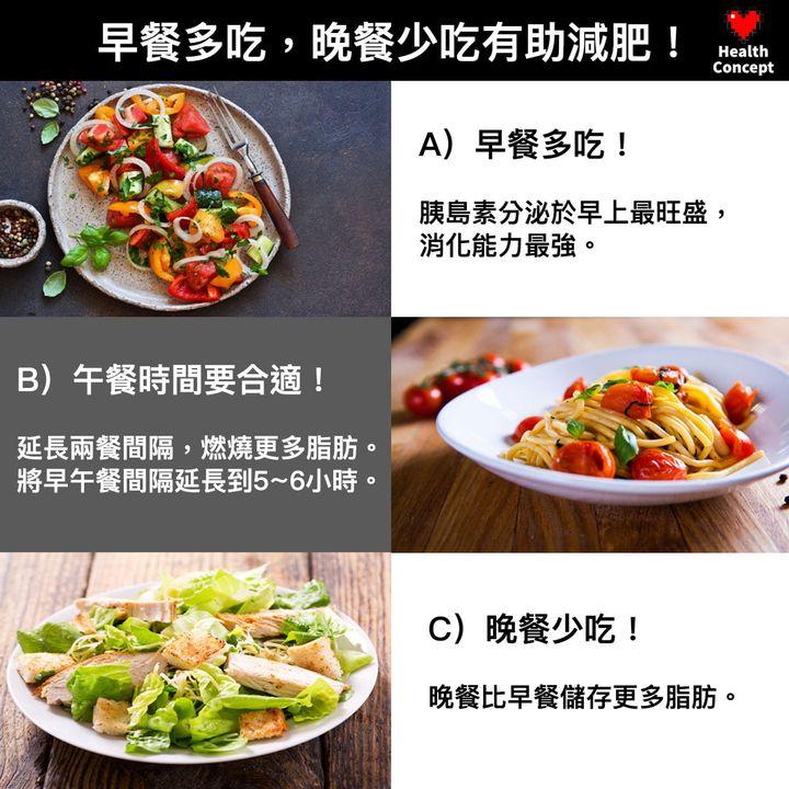 【#減肥知識】早餐多吃,晚餐少吃有助減肥!
