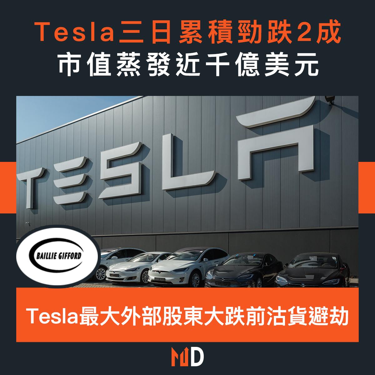 【市場熱話】Tesla三日累積勁跌2成,市值蒸發近千億美元