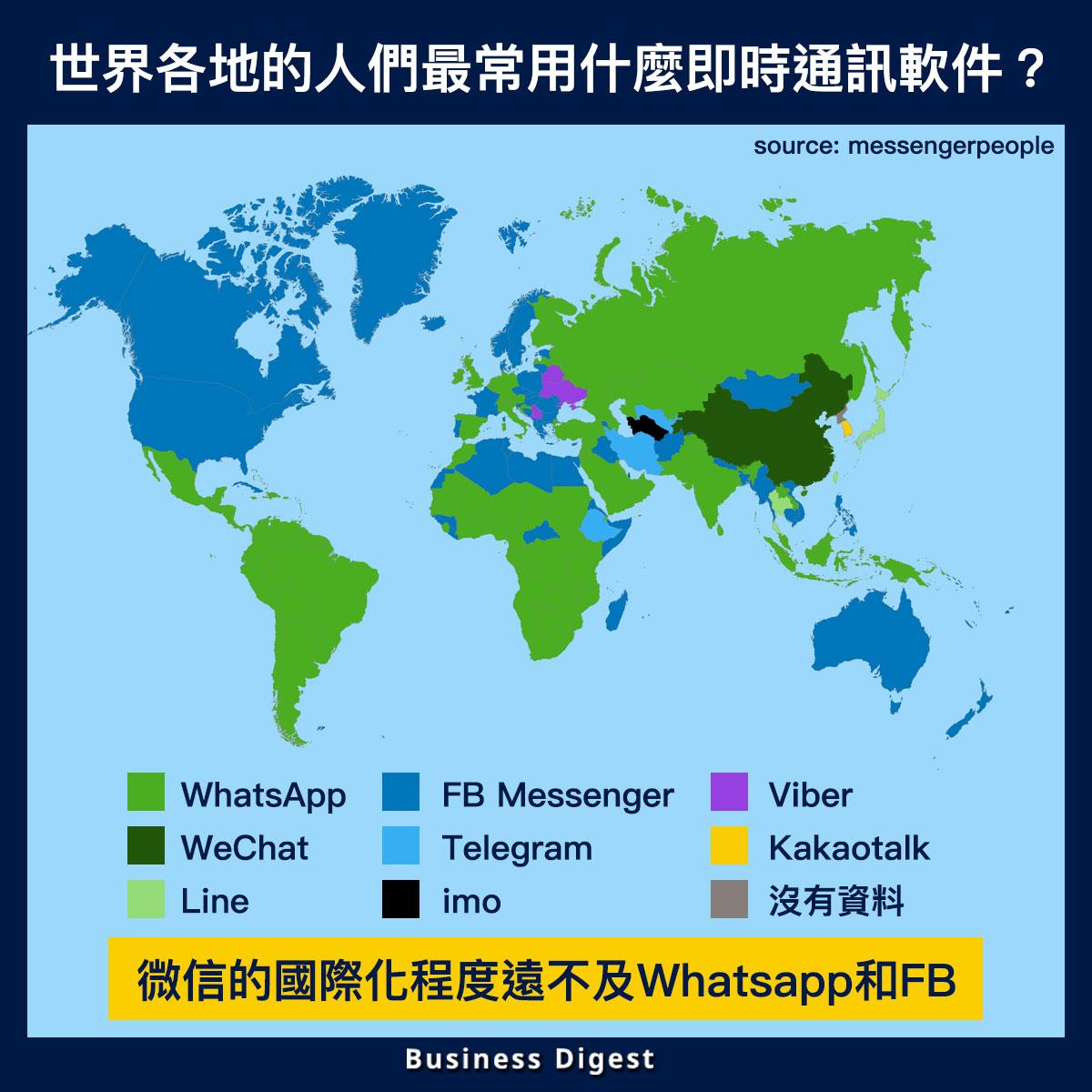 【從數據認識經濟】世界各地的人們最常用什麼即時通訊軟件?