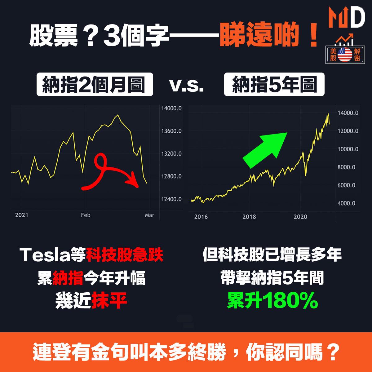 【美股解密】股票?3個字——睇遠啲!