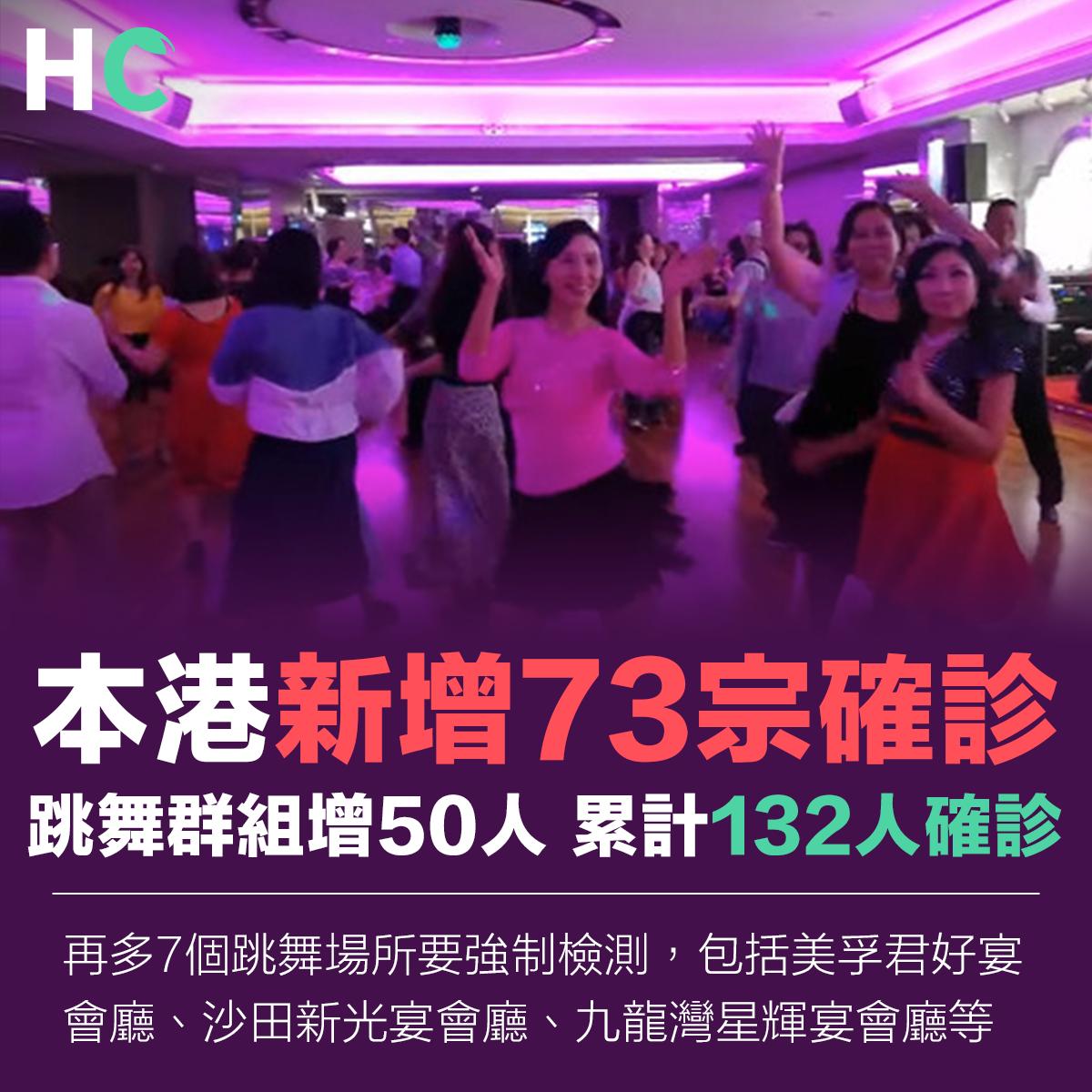本港新增73宗確診 跳舞群組再增50人累計132人確診