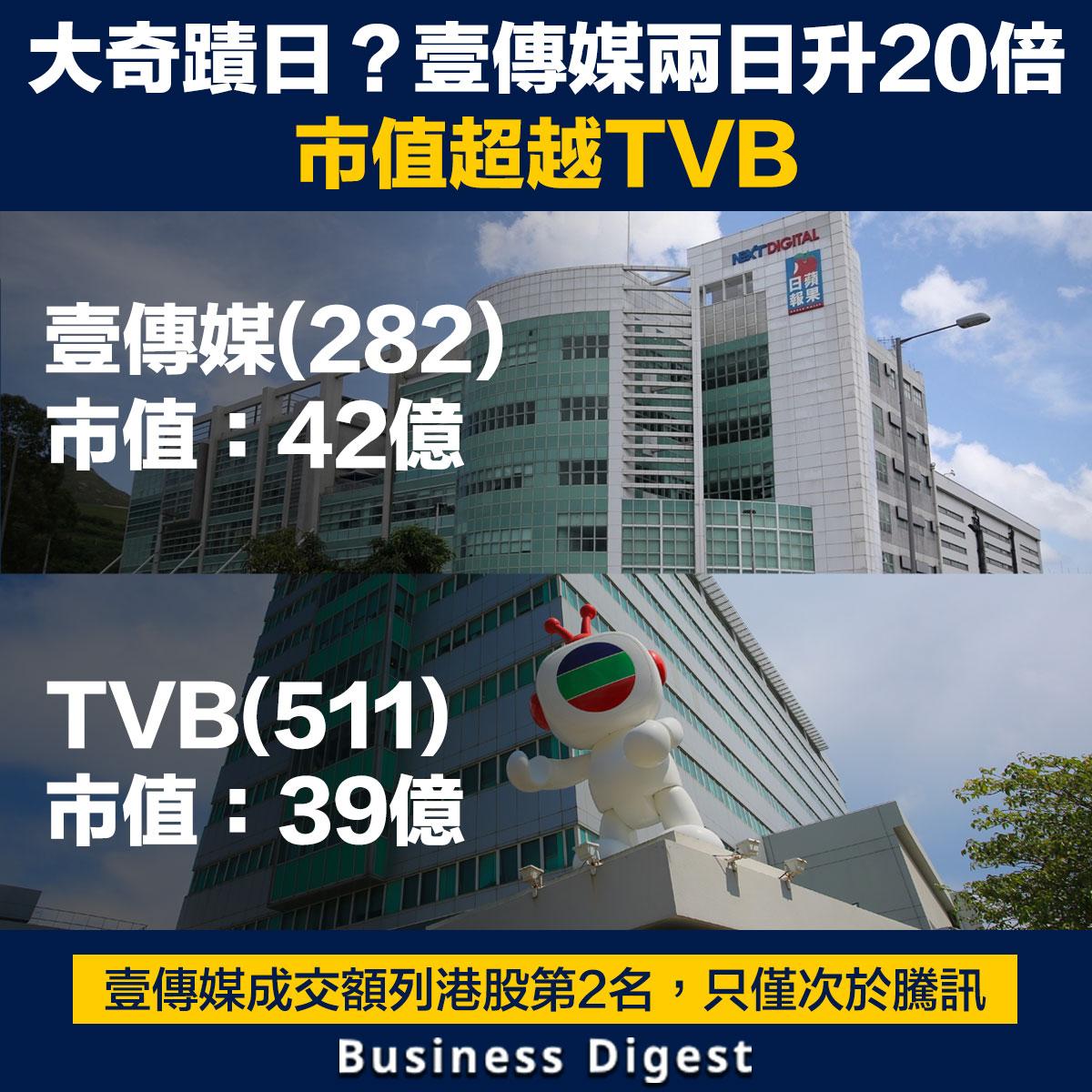 【商業熱話】大奇蹟日?壹傳媒兩日升20倍,市值超越TVB