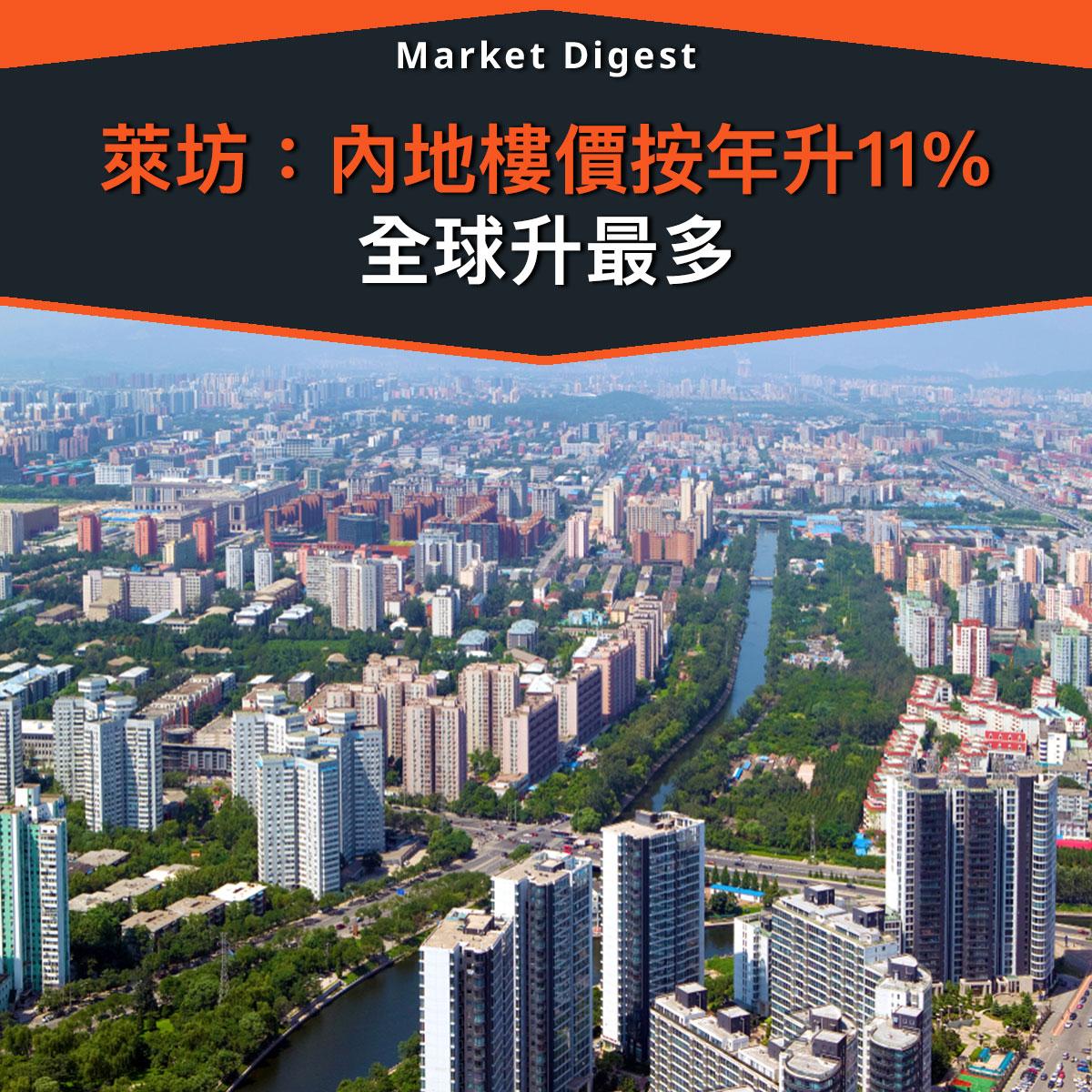 萊坊:內地樓價按年11%升幅 全球升最多