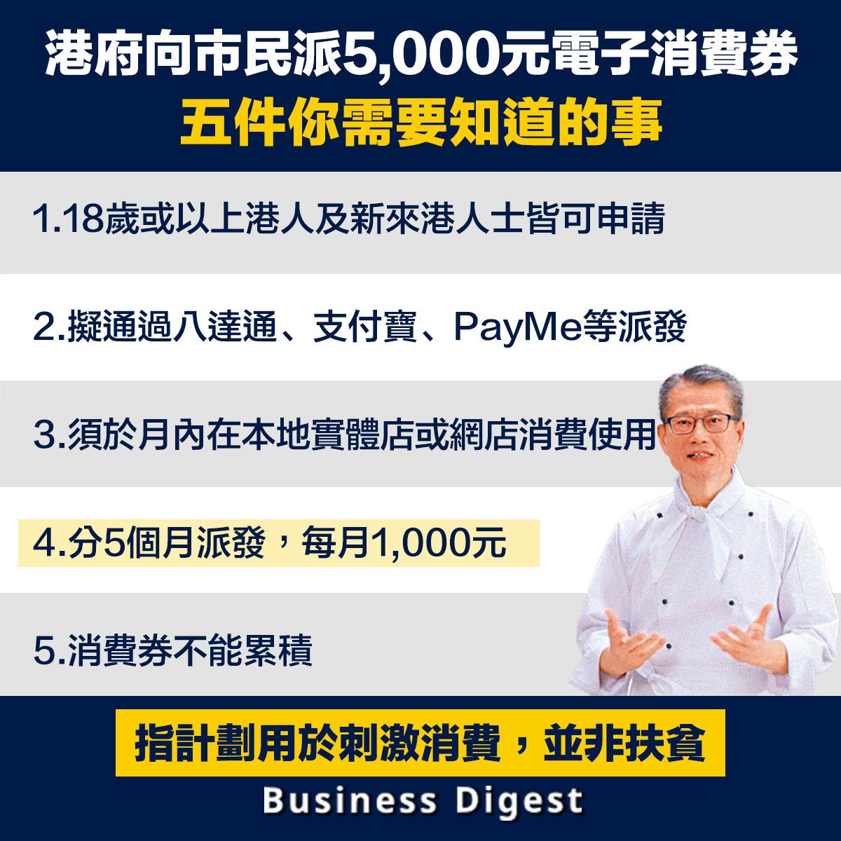 港府向市民派5,000元電子消費券,但派發方式以及消費上皆有限制