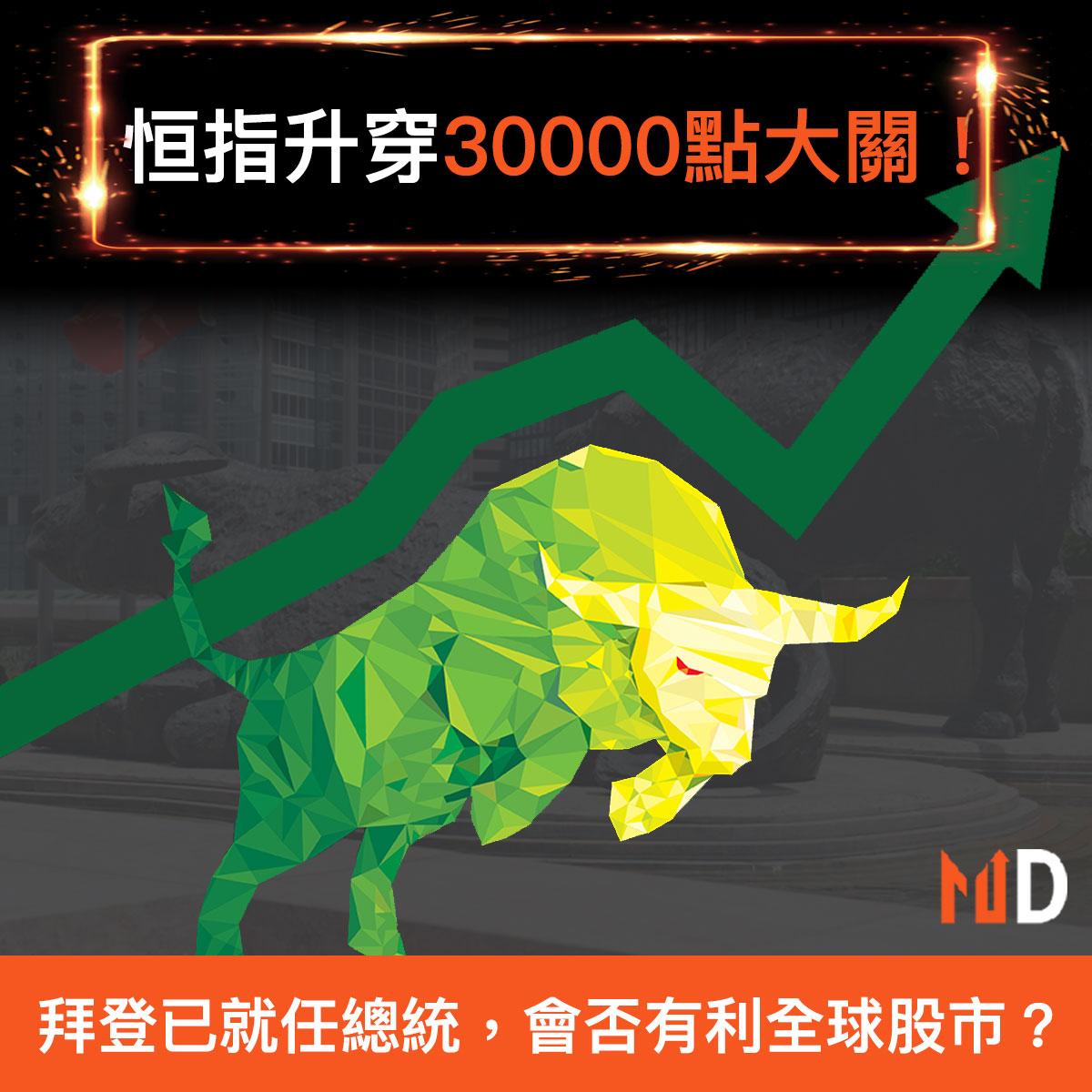 【市場熱話】恒指升穿30000點大關!