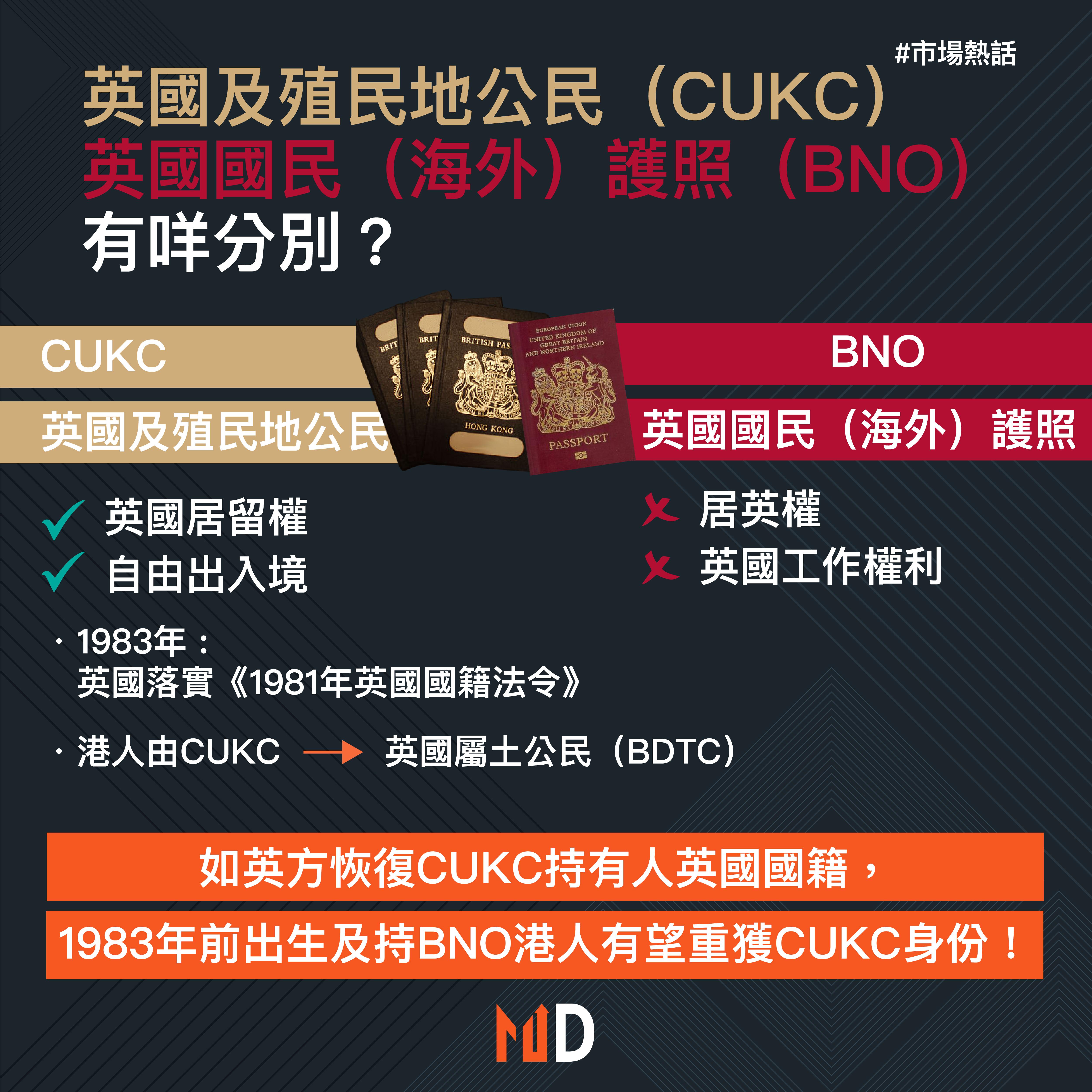 【不如住呢度】英人權組織:曾擁CUKC身份持有BNO或重獲居英權! 到底CUKC及BNO有咩分別?