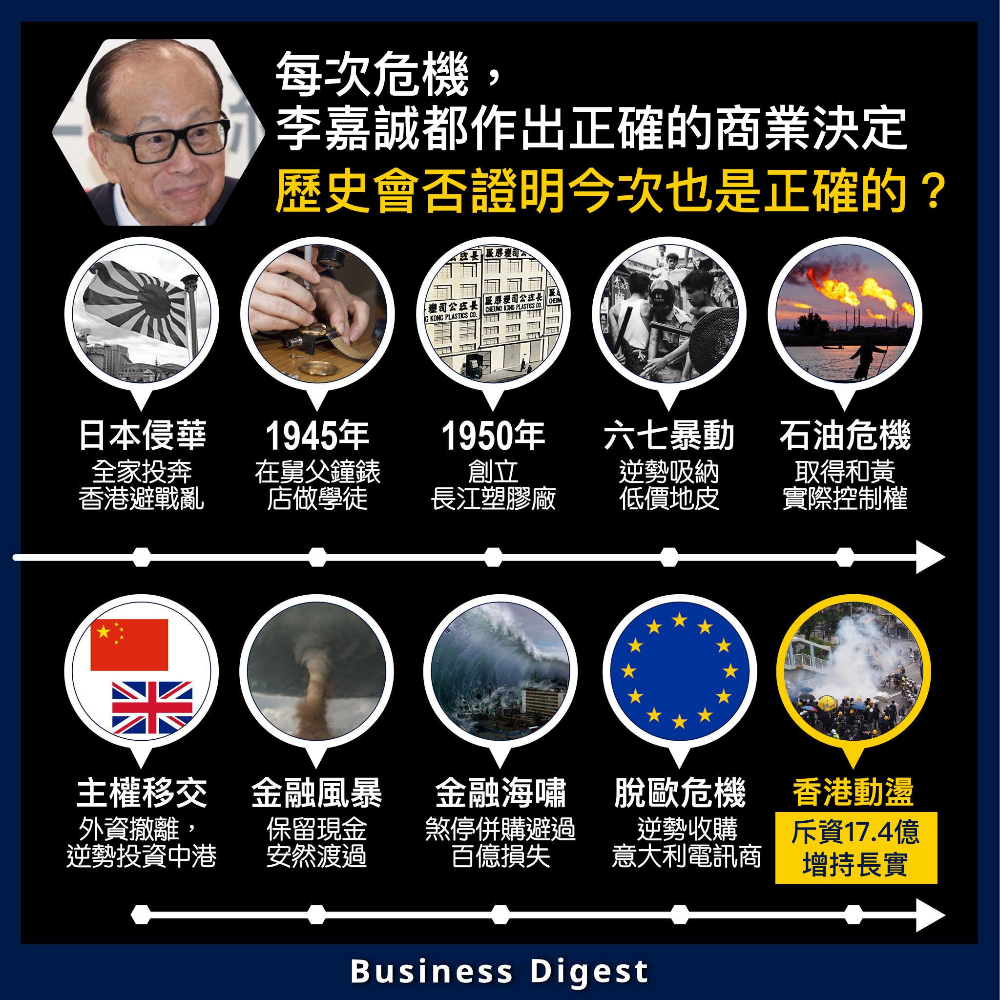【商業智慧】每次危機,李嘉誠都作出正確的商業決定