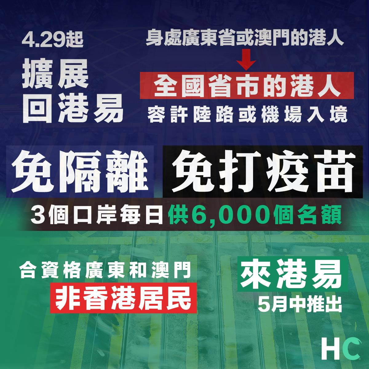 「回港易」擴展至全國省市 3個口岸每日供6,000個名額