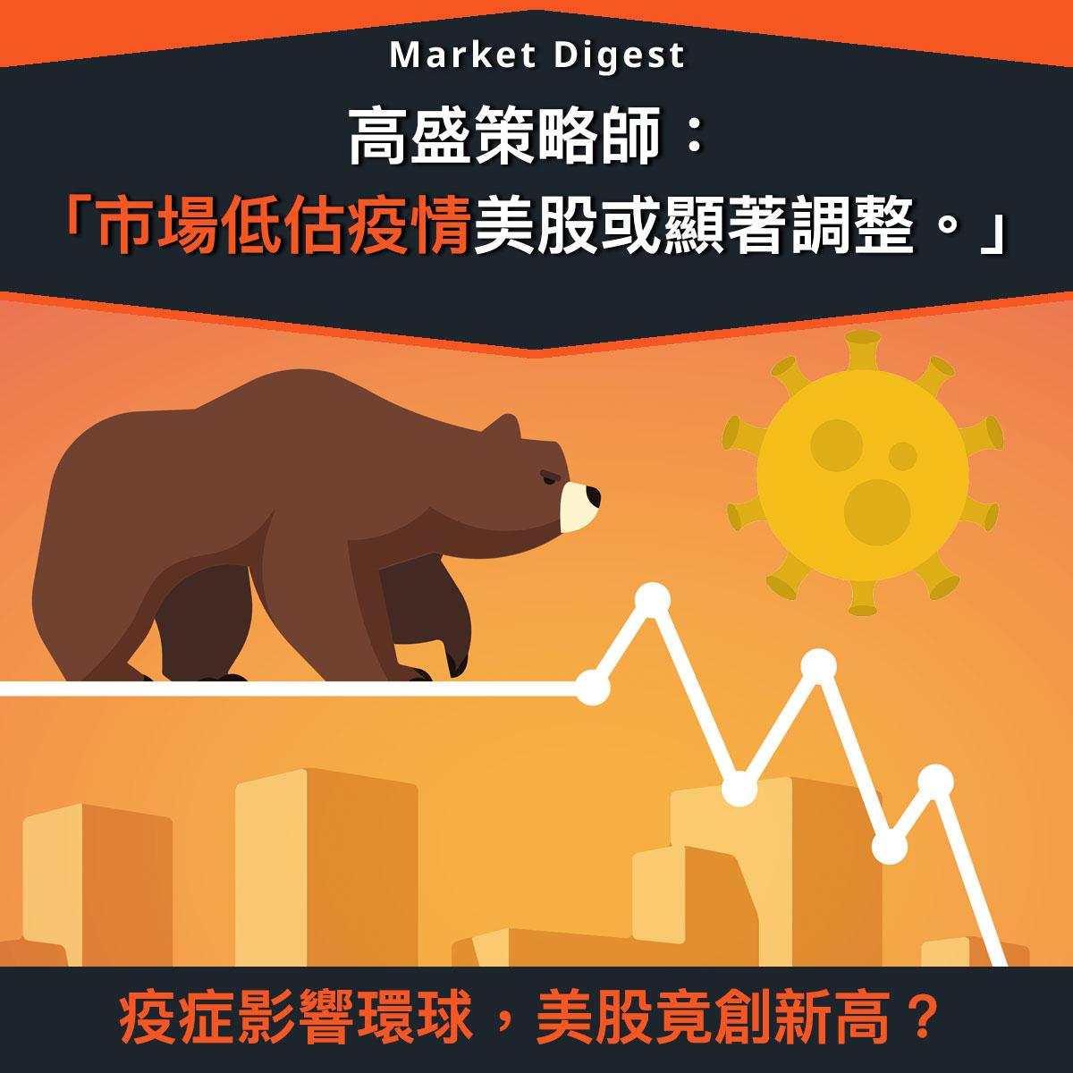 【市場熱話】高盛策略師:「市場低估疫情,美股或顯著調整。」