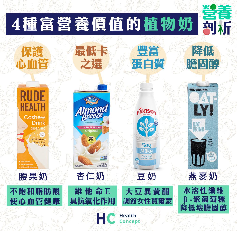 除了牛奶,4種富營養價值的植物奶