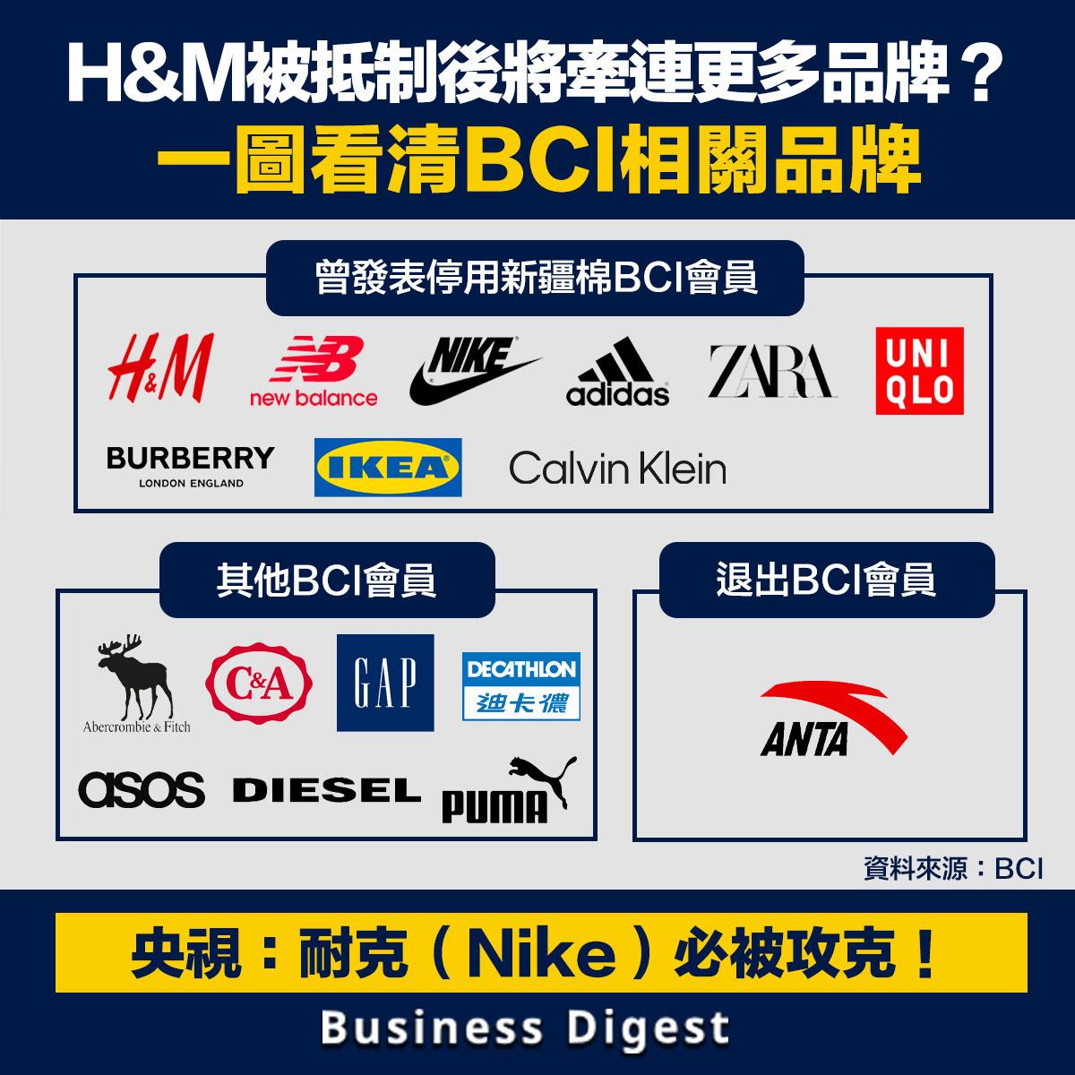 官媒《環球時報》注意到該公司的聲明或是基於瑞士良好棉花發展協會(BCI)的判斷以及「所謂民間報告」而作出