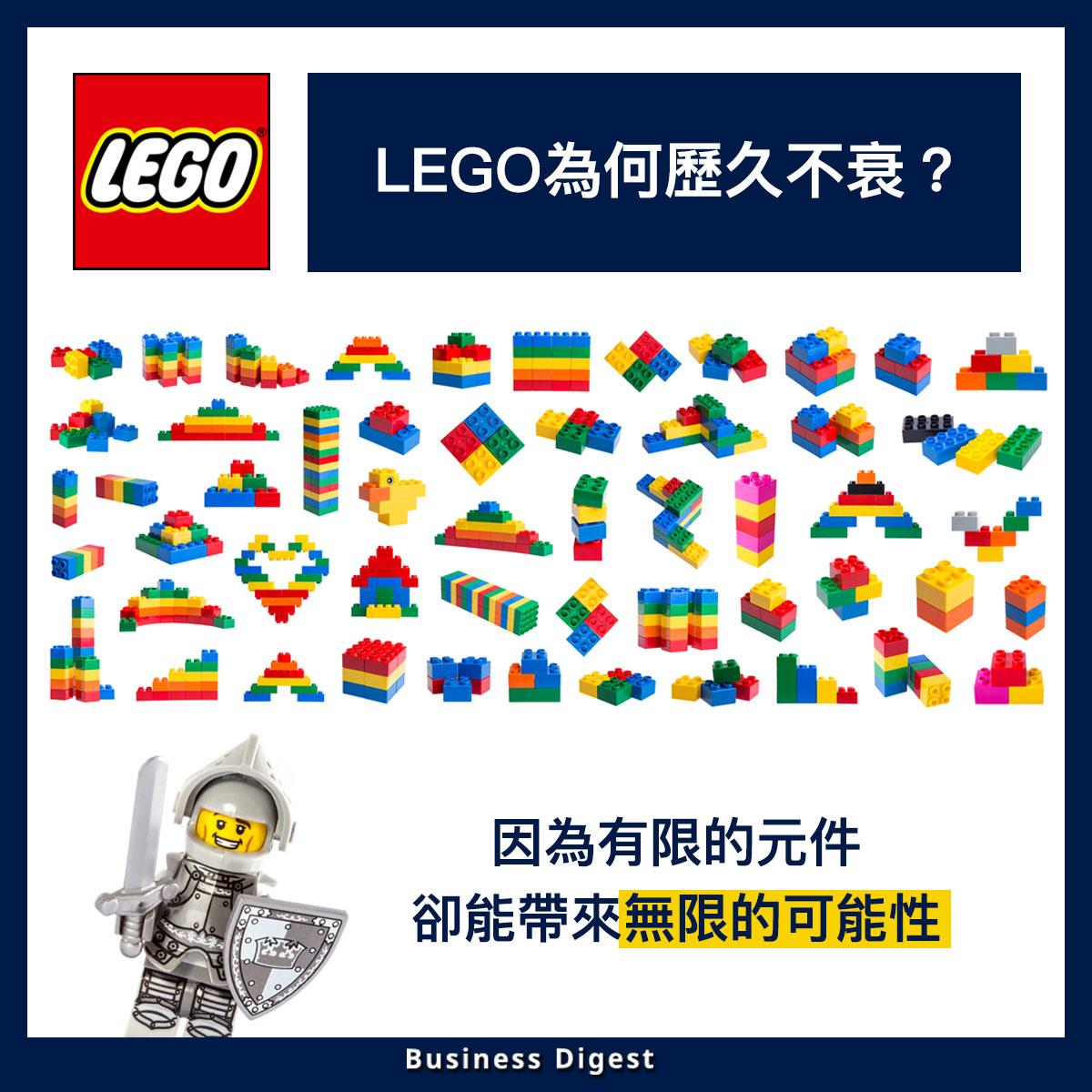【生活中的品牌故事】LEGO為何歷久不衰? 因為有限的元件卻能帶來無限的可能性