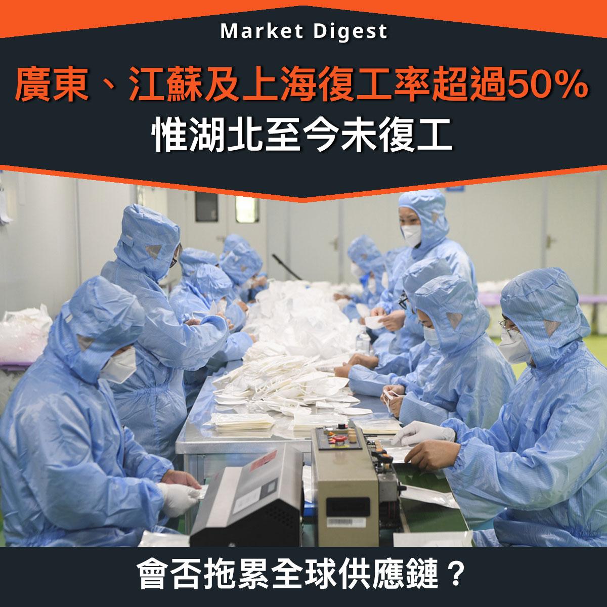 【武漢肺炎】廣東、江蘇及上海復工率超過50%,惟湖北至今未復工