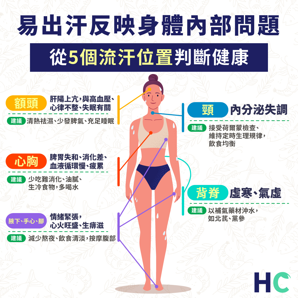 從5個出汗位置判斷健康