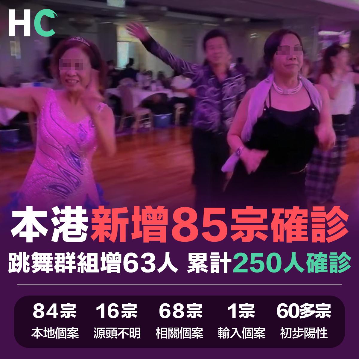 本港新增85宗確診 跳舞群組累計250人確診