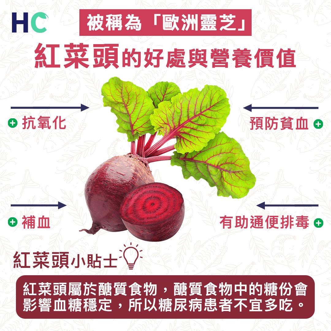 【#營養食品】紅菜頭的好處與營養價值
