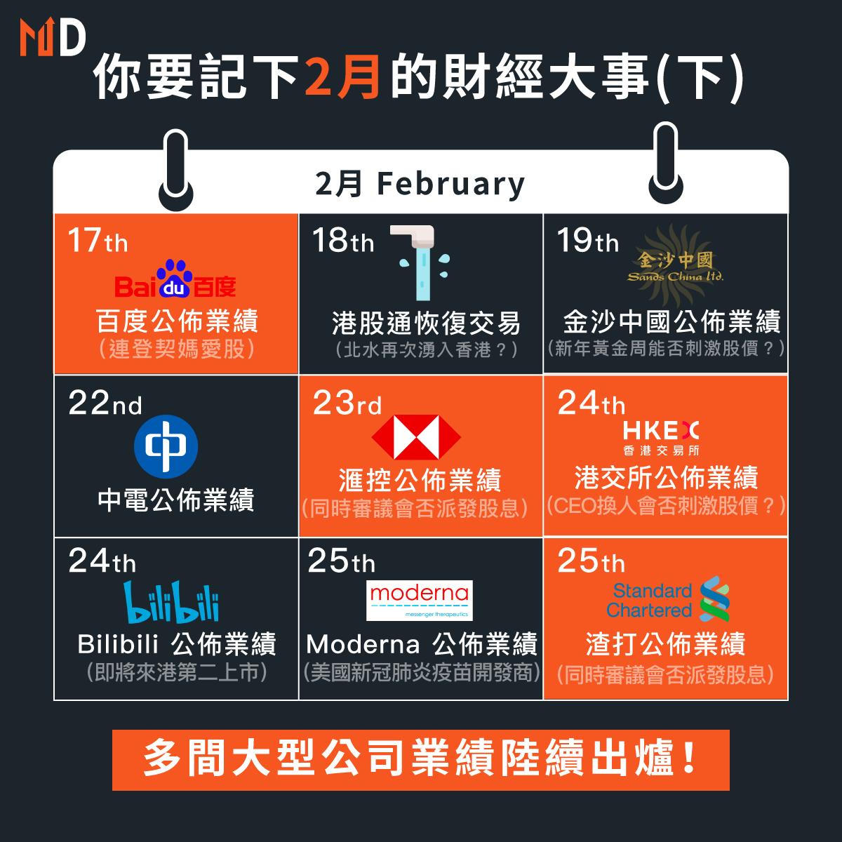 【財經月曆】你要記下2月的財經大事(下)