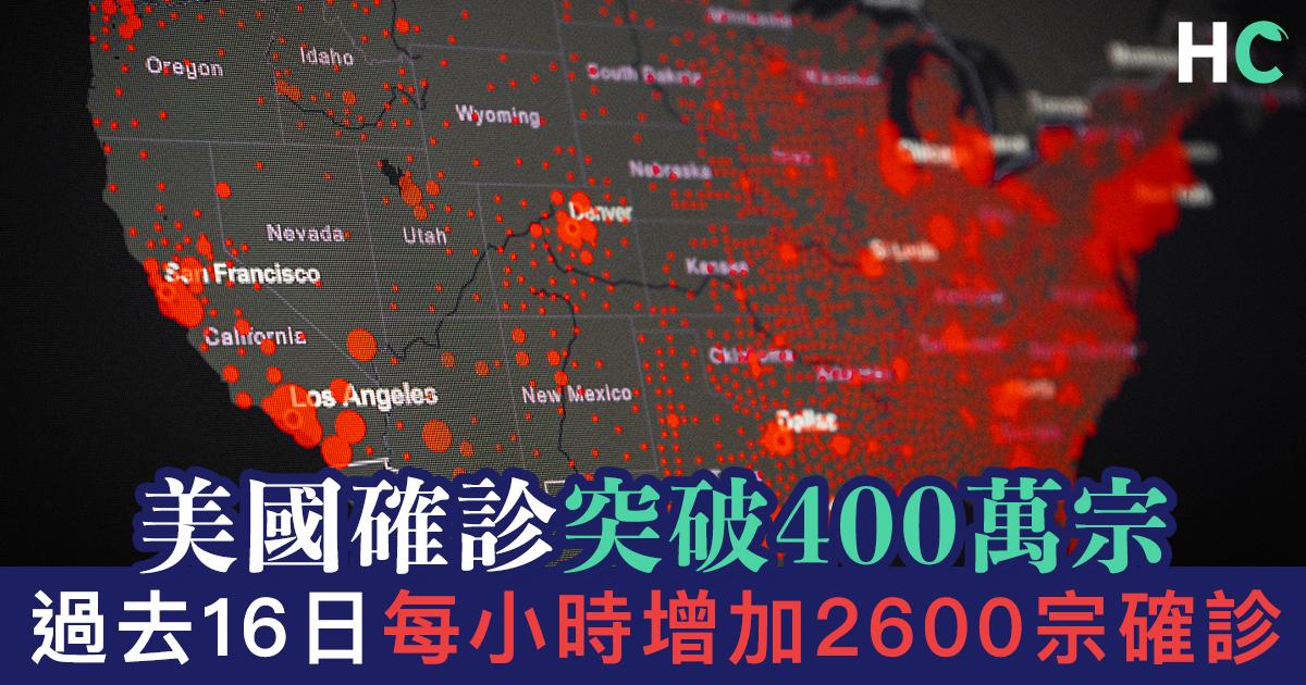 【#新型肺炎】美國確診突破400萬宗 過去16日每小時增加2600宗確診