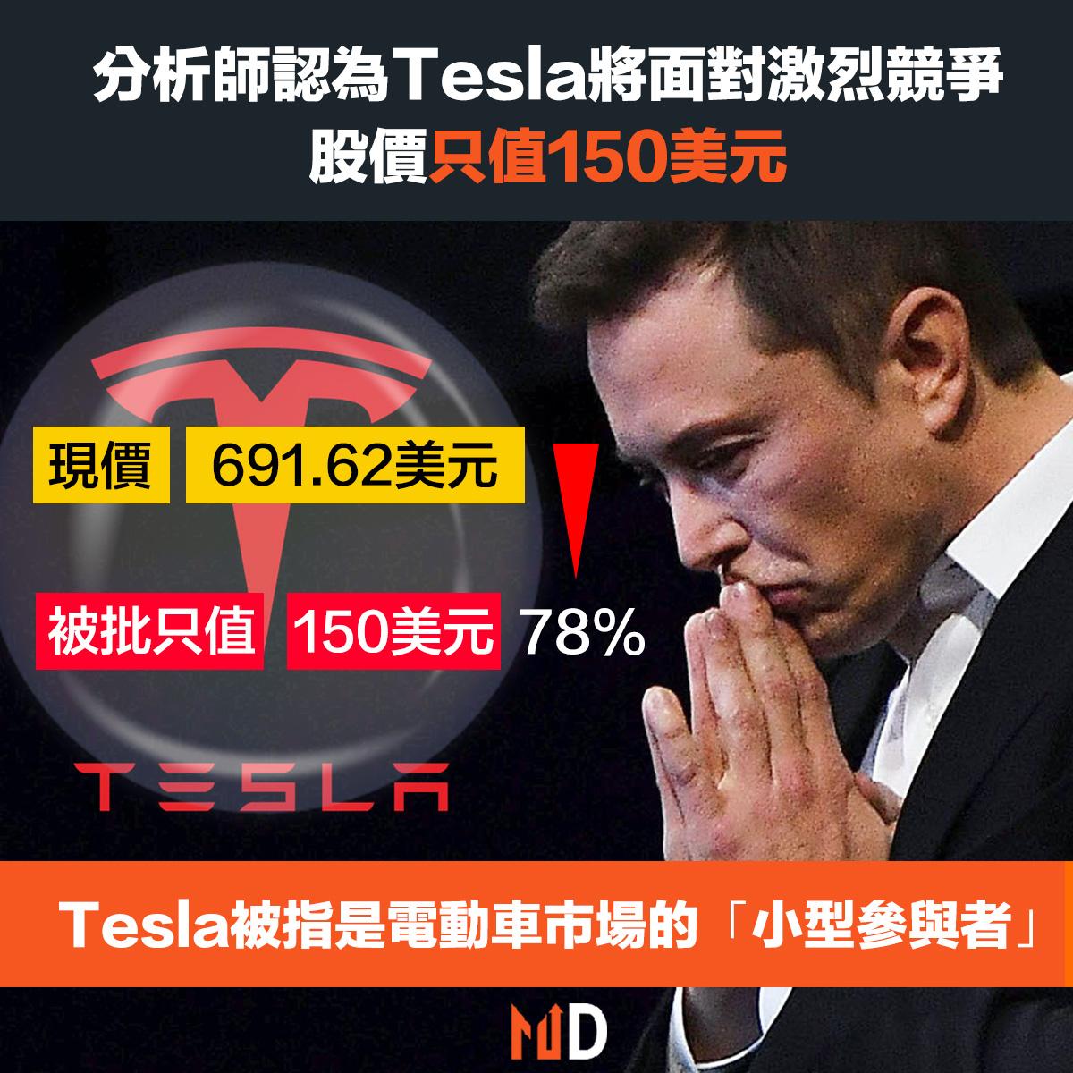 【市場熱話】分析師認為Tesla將面對激烈競爭,所以股價只值150美元