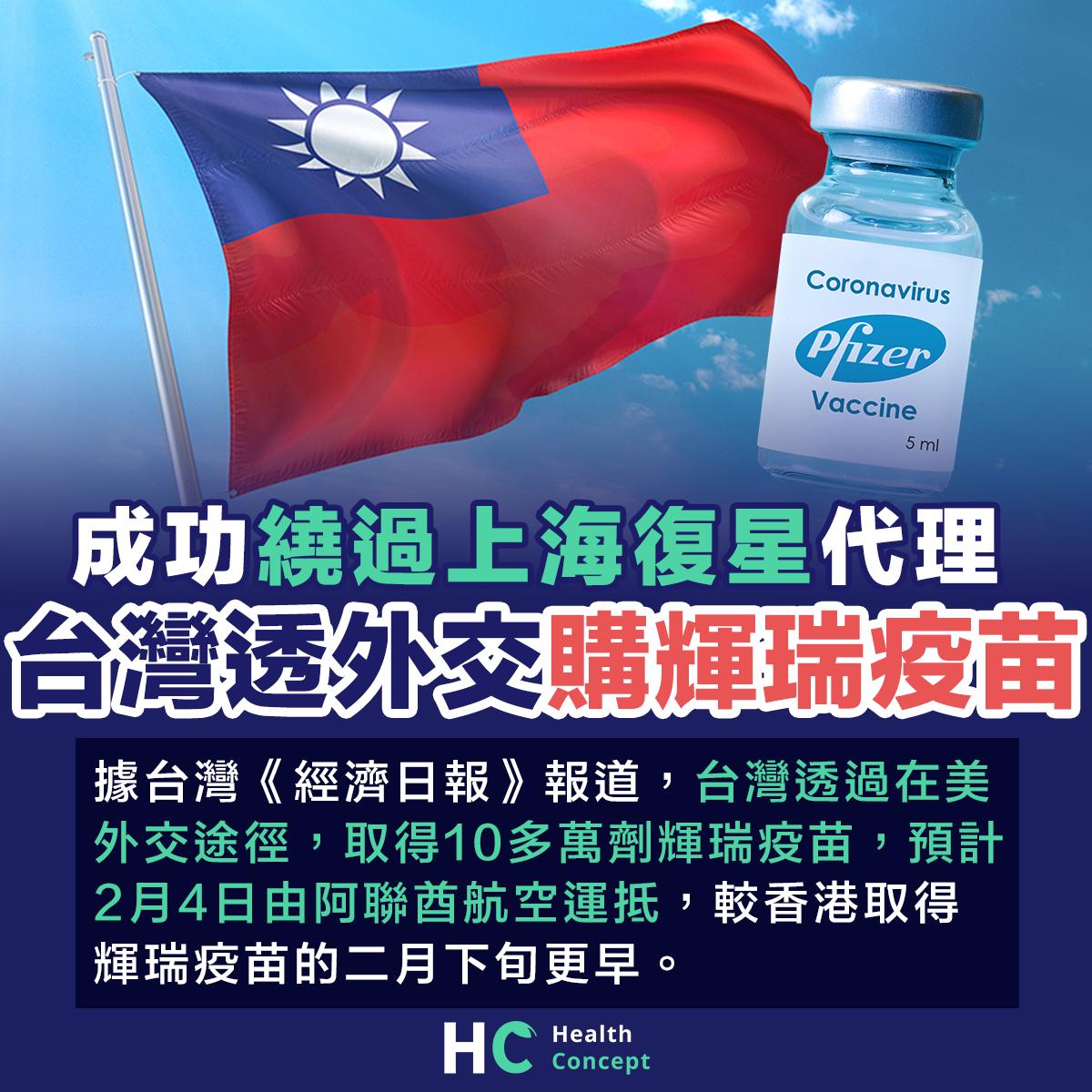 成功繞過上海復星代理 台灣透外交購輝瑞疫苗