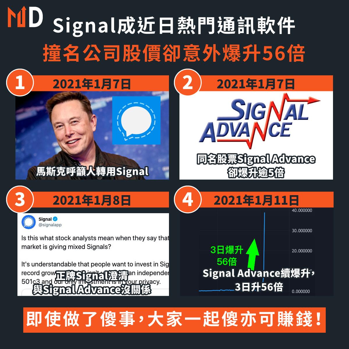 Signal成近日熱門通訊軟件,撞名公司股價卻意外爆升56倍