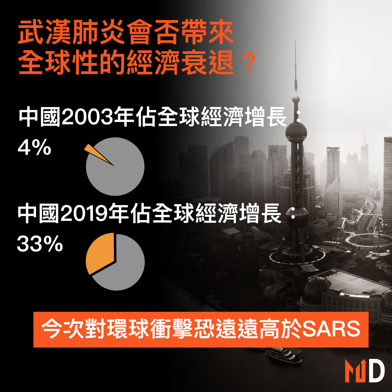 【市場分析】武漢肺炎會否帶來全球性的經濟衰退?