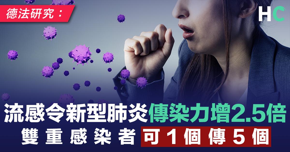 【新型肺炎】德法研究:流感令新型肺炎傳染力增2.5倍 雙重感染者可1個傳5個