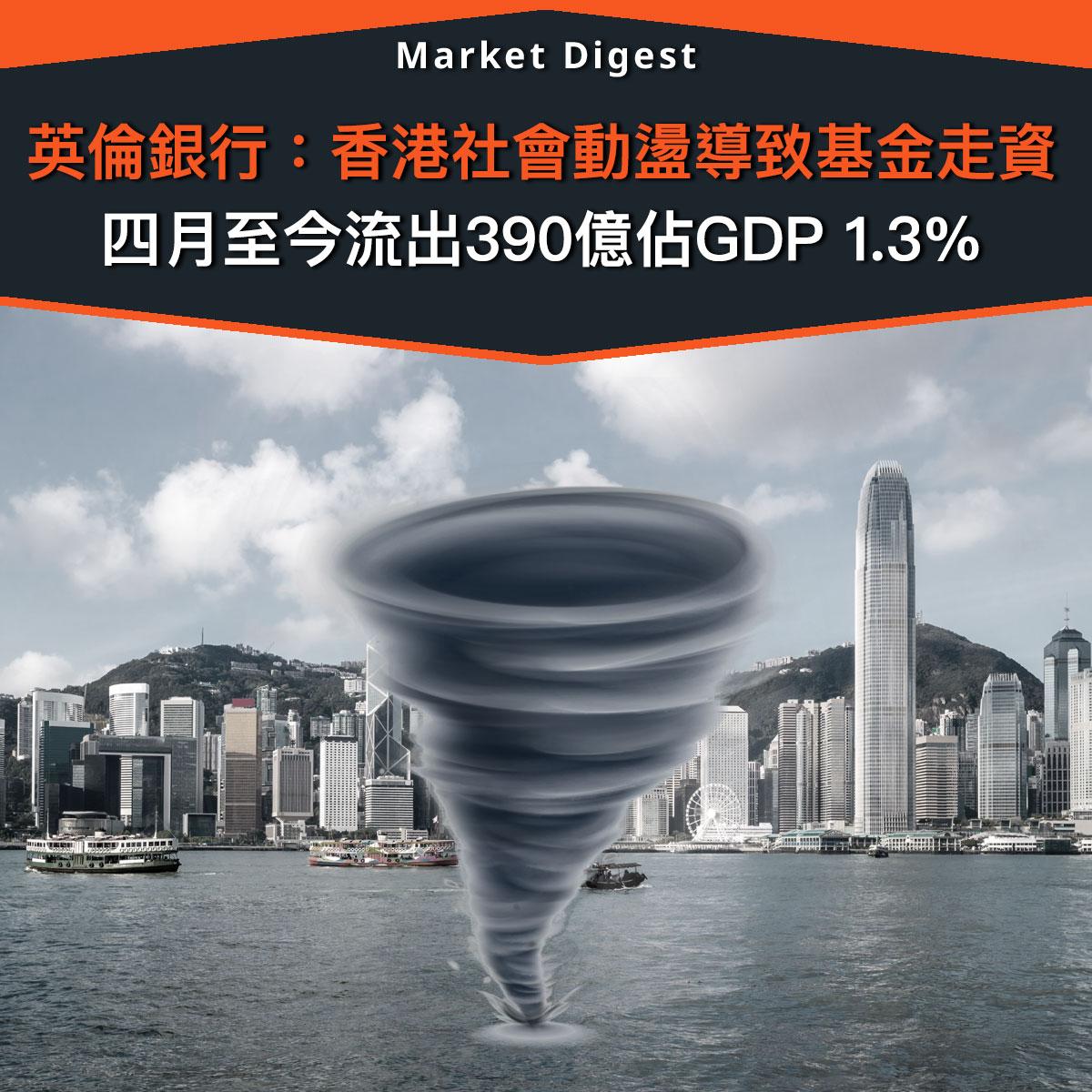 【市場熱話】香港社會動盪導致基金走資,四月至今流出390億佔GDP 1.25%