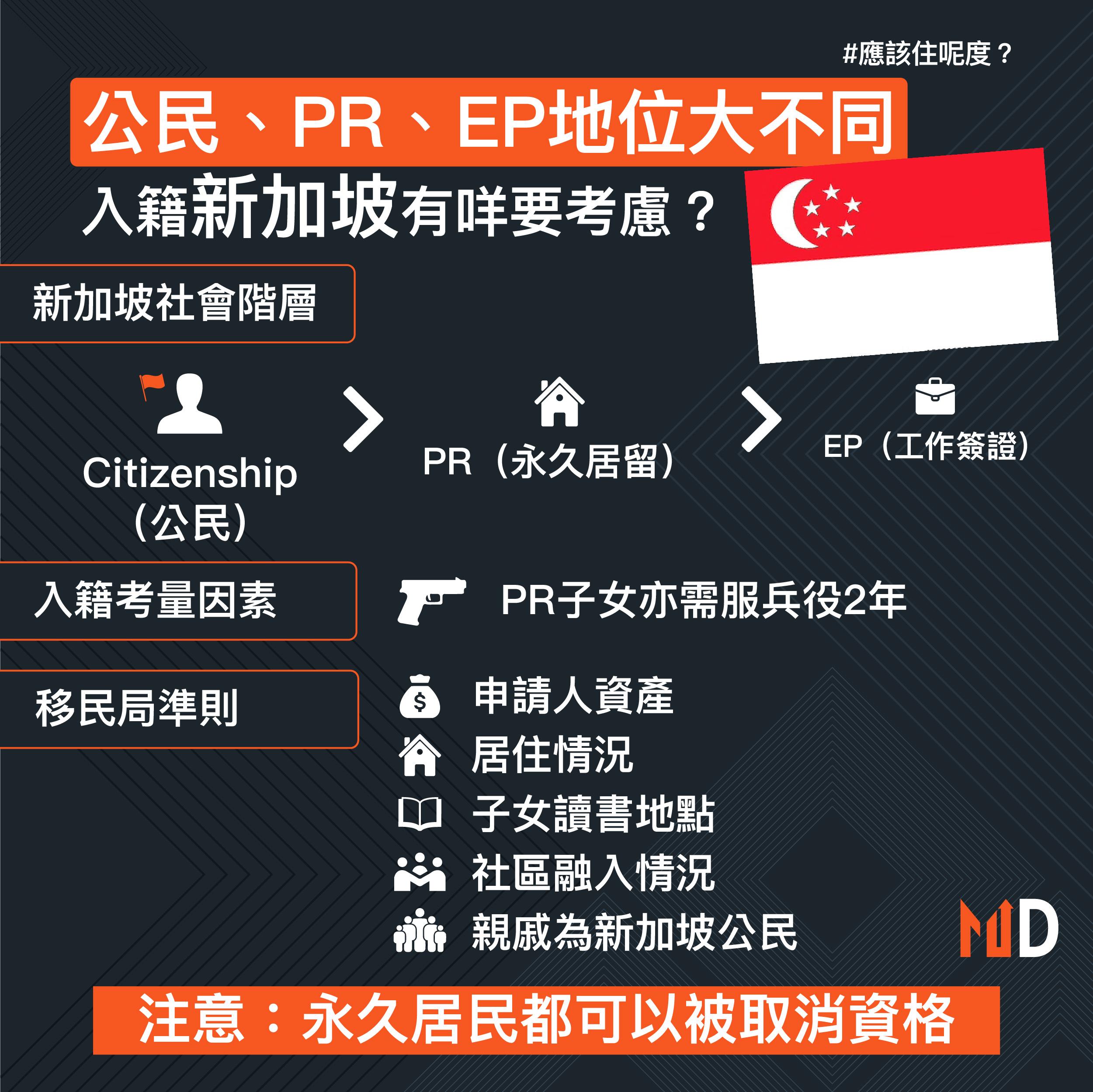 【應該住呢度?】公民、PR、EP地位大不同 入籍新加坡有咩要考慮?