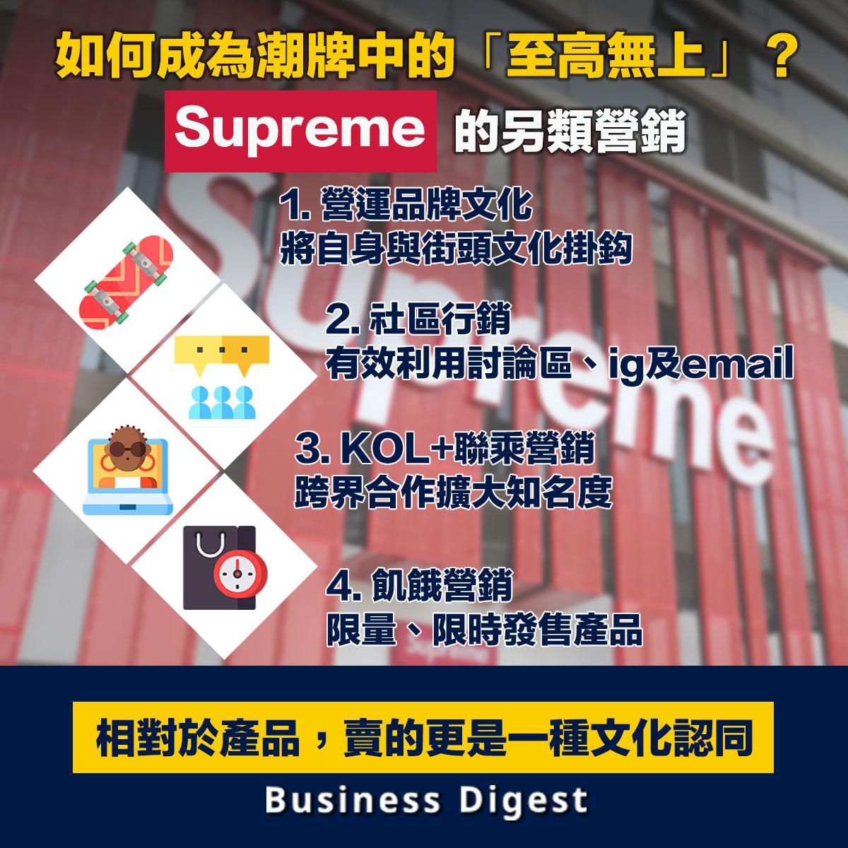 Supreme由一間美國小眾品牌,發展到現在的「潮流教主」,它究竟是如何做到?