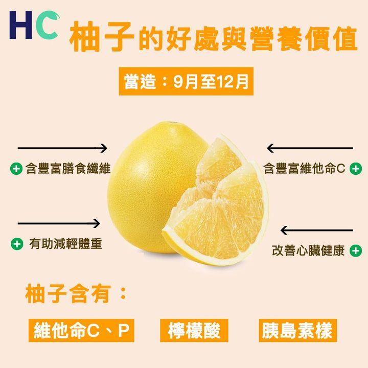 【食物營養】 柚子的好處與營養價值