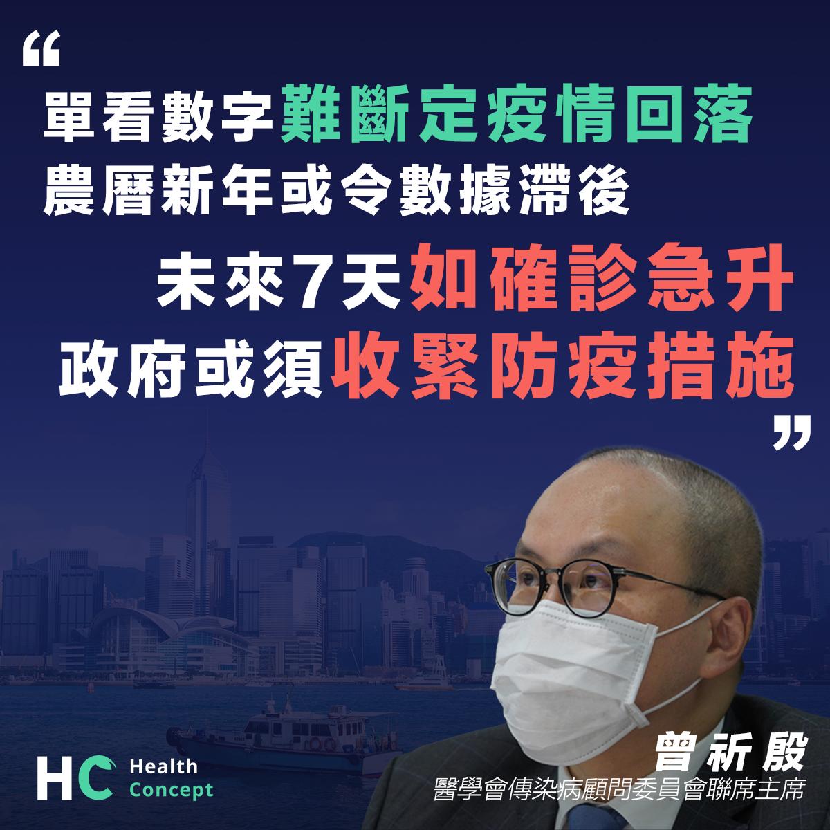 曾祈殷:如未來7天確診急升 或須收緊防疫措施
