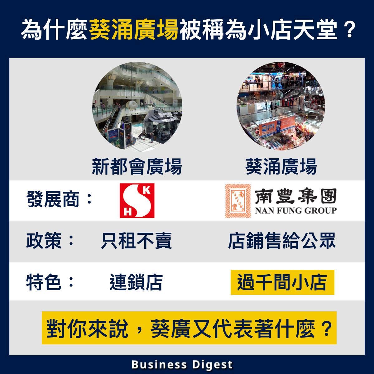【商業熱話】為什麼葵涌廣場又被稱為小店天堂?