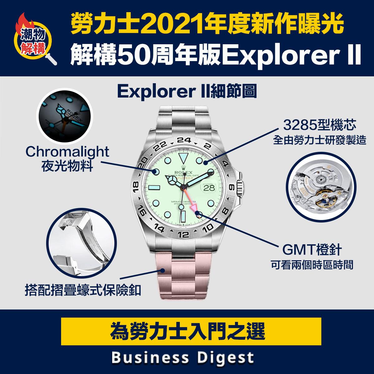 勞力士近日曝光2021年度新作,當中推出50周年版Explorer II