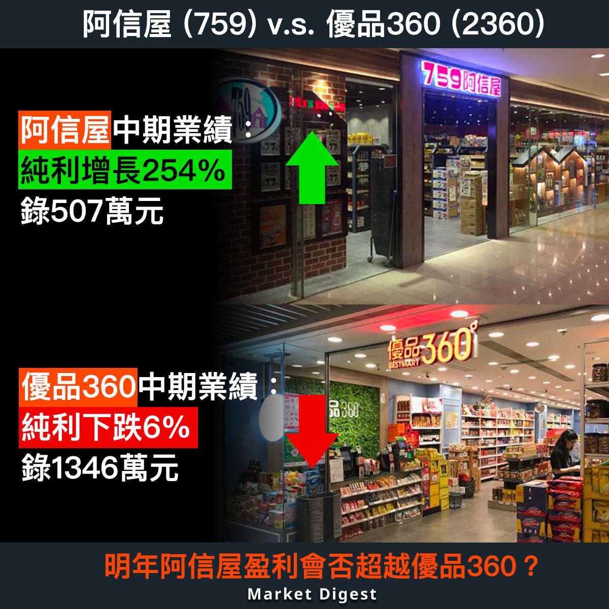 【市場熱話】阿信屋 (759) v.s. 優品360 (2360)