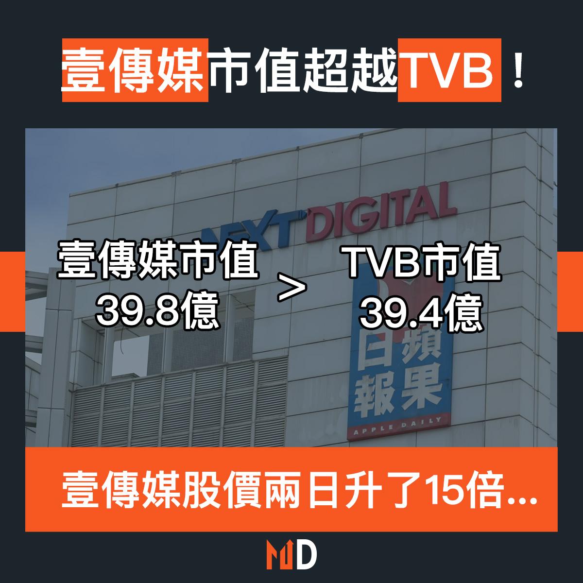 【市場熱話】壹傳媒市值超越TVB!