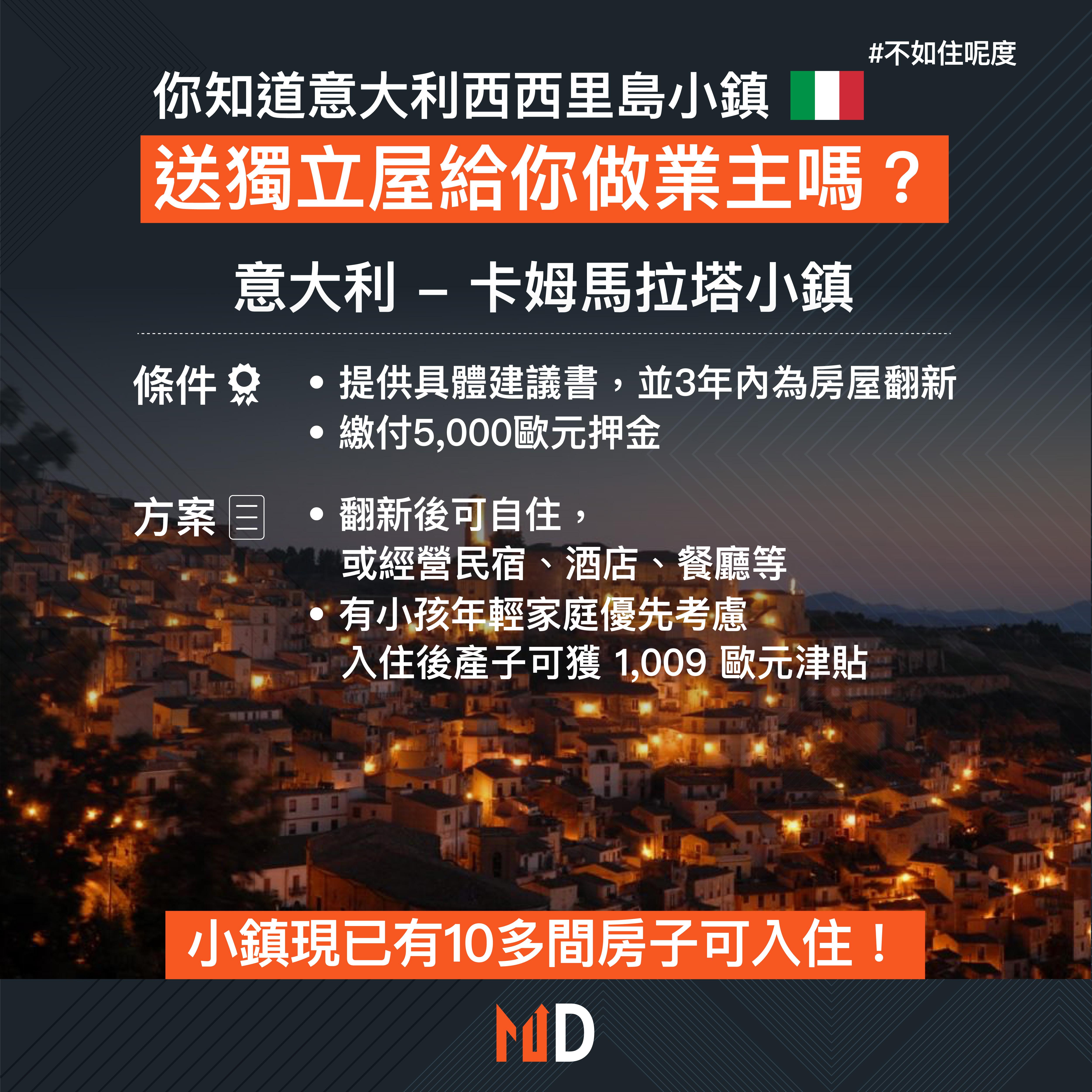 【不如住呢度】你知道意大利西西里島小鎮 送獨立屋給你做業主嗎?