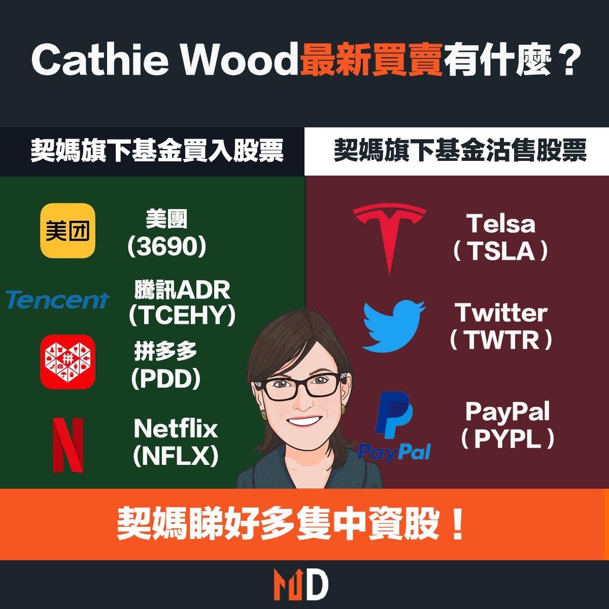 【連登契媽】Cathie Wood買入美團