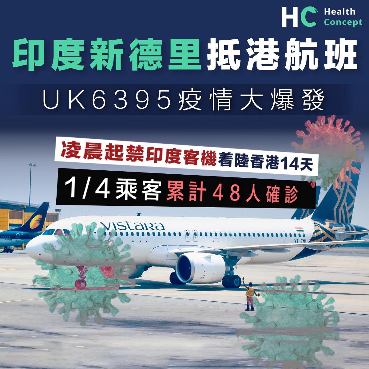 印度新德里抵港航班UK6395疫情大爆發 累計48人確診