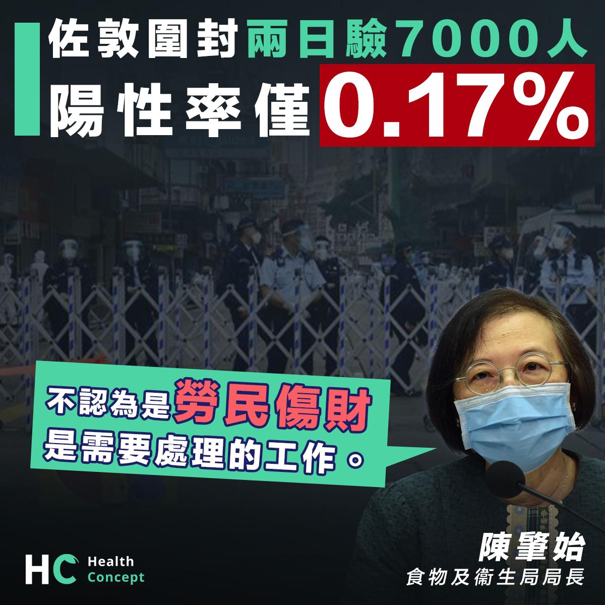 佐敦圍封兩日陽性率僅0.17% 陳肇始:不認為勞民傷財