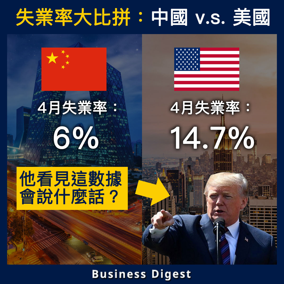 【從數據認識經濟?】失業率大比拼:中國 v.s. 美國