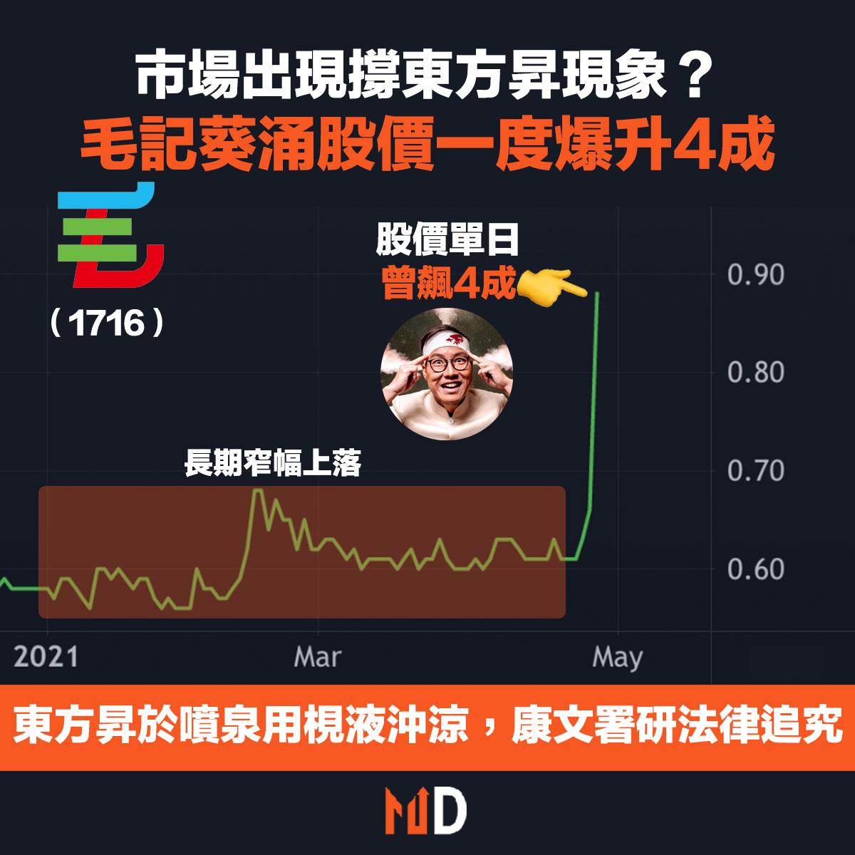 毛記葵涌股價狂飆