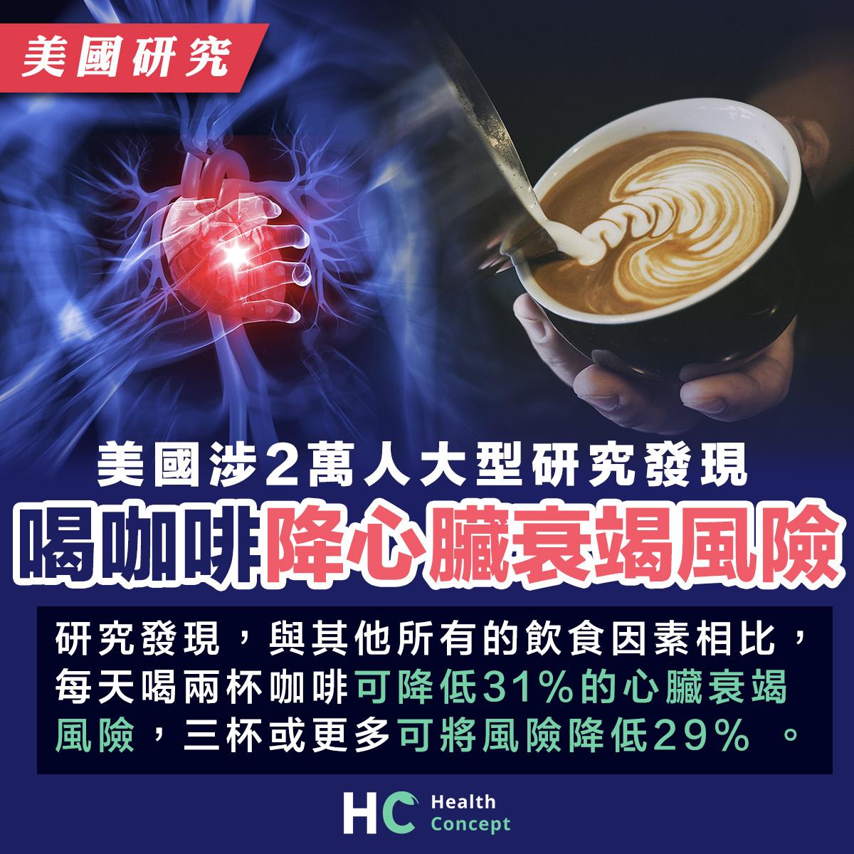 大型研究:每日喝咖啡 有助降心臟衰竭風險