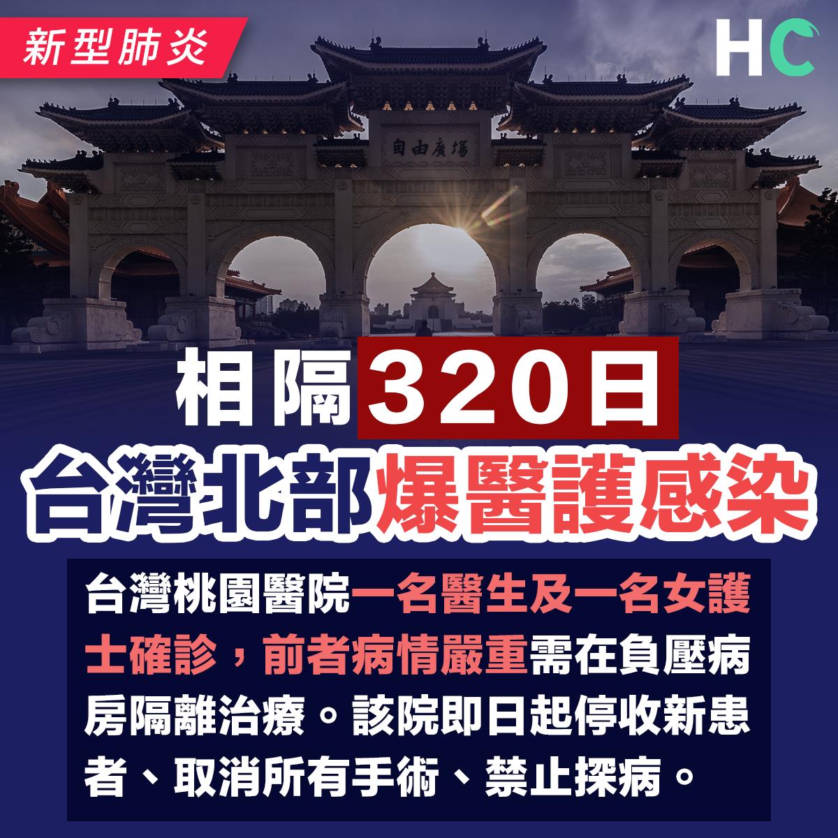 相隔320日台灣北部爆醫護感染 一名醫生及護士染疫