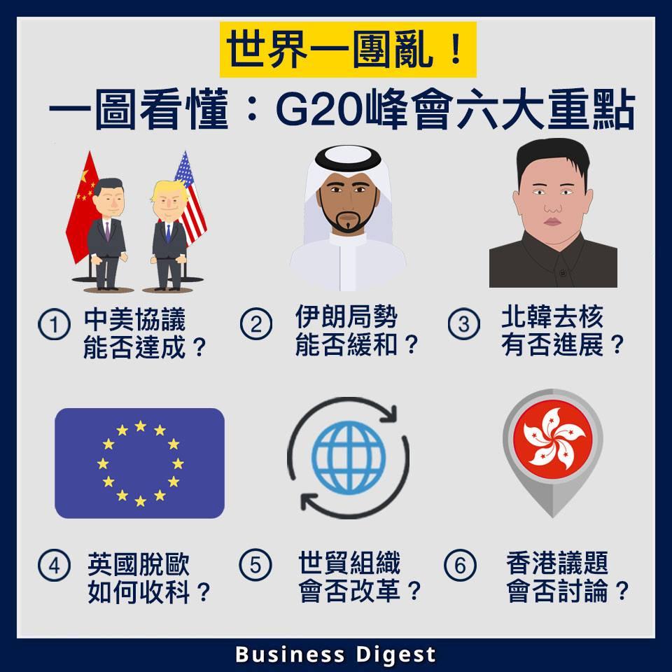 【商業熱話】世界一團亂!一圖看懂:G20峰會六大重點