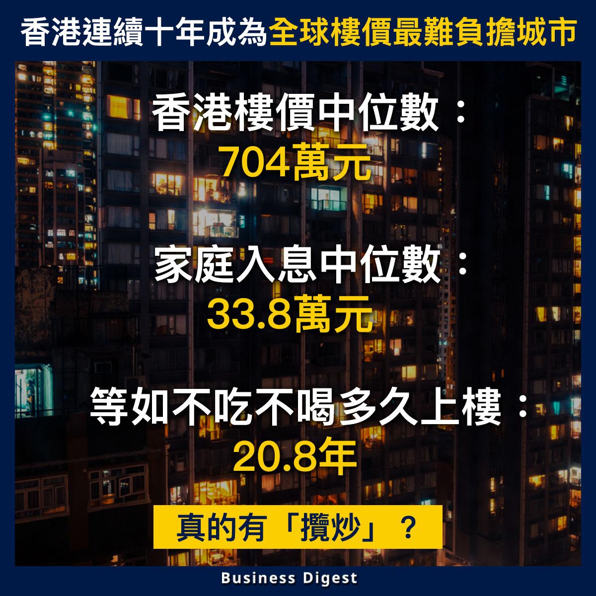 【從數據認識經濟】香港連續十年成為全球樓價最難負擔城市