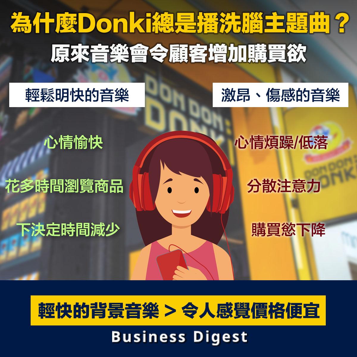 為什麼Donki總是播洗腦主題曲?原來音樂會令顧客增加購買欲
